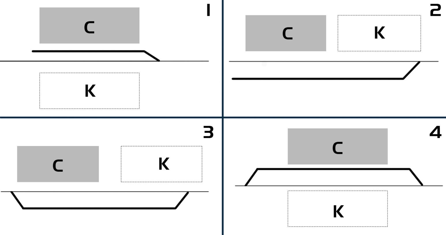 Особенности контейнерных терминалов на картинке